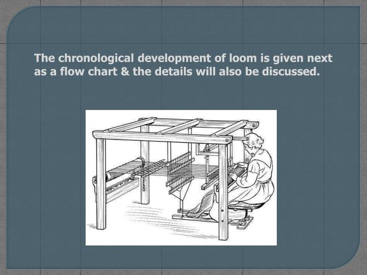 The chronological development of loom is given next as a flow chart & the details will