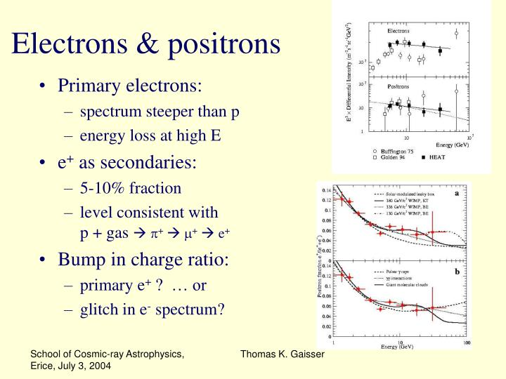 Electrons & positrons