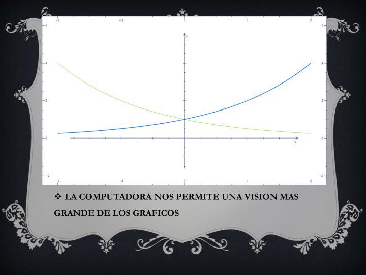 LA COMPUTADORA NOS PERMITE UNA VISION MAS GRANDE DE LOS GRAFICOS