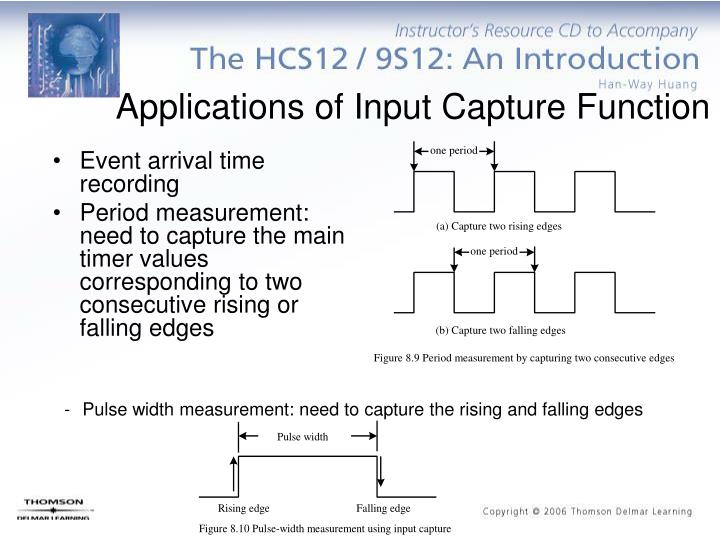 Applications of Input Capture Function