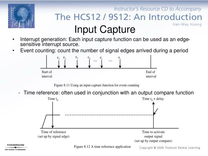 Input Capture
