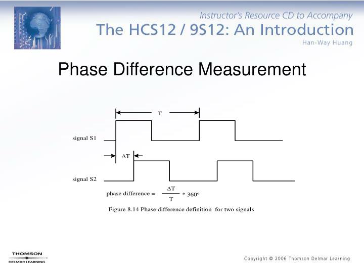 Phase Difference Measurement