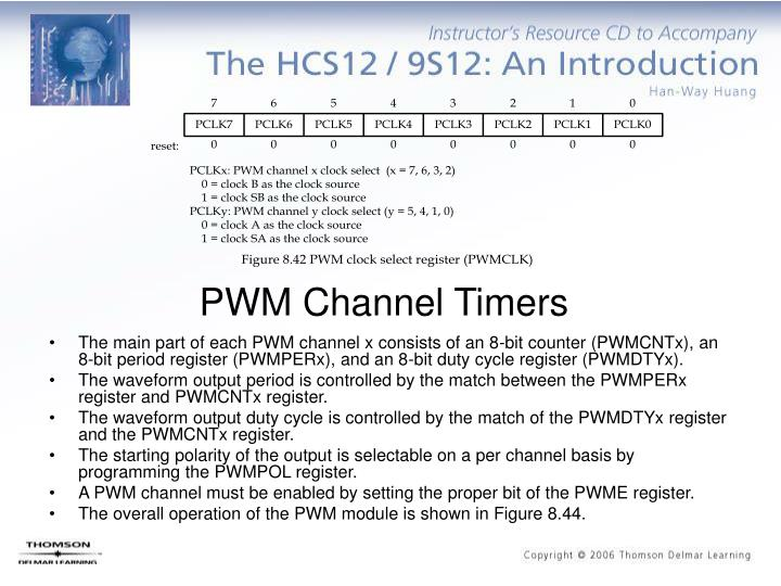 PWM Channel Timers