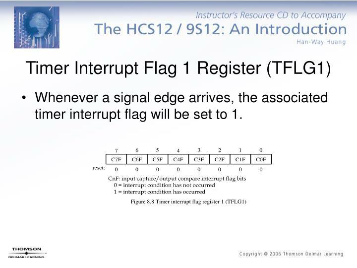 Timer Interrupt Flag 1 Register (TFLG1)