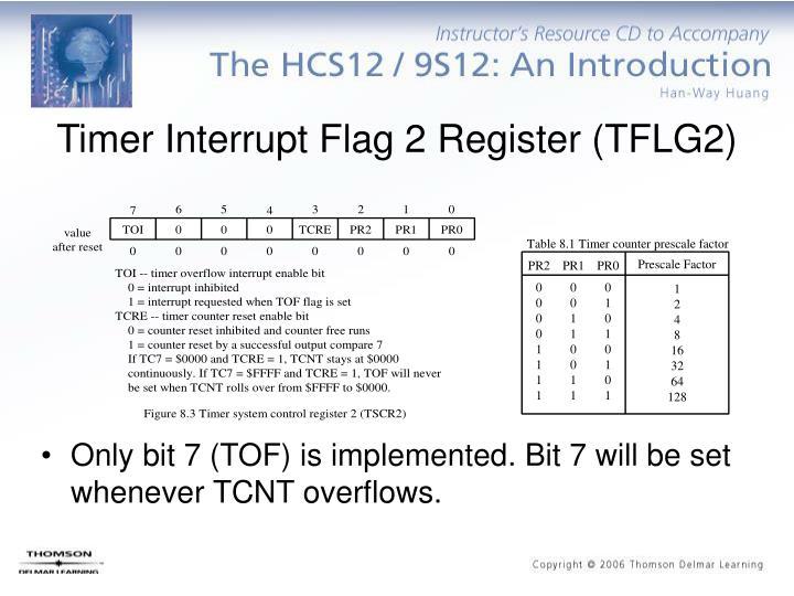 Timer Interrupt Flag 2 Register (TFLG2)