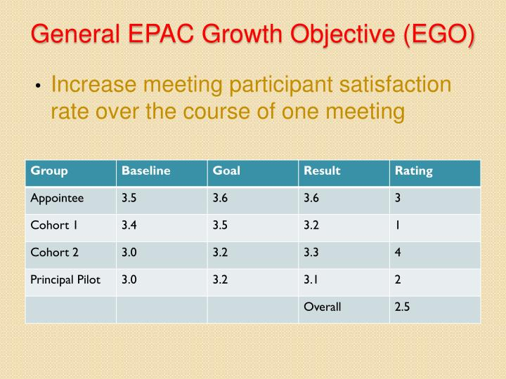 General EPAC Growth Objective (EGO)