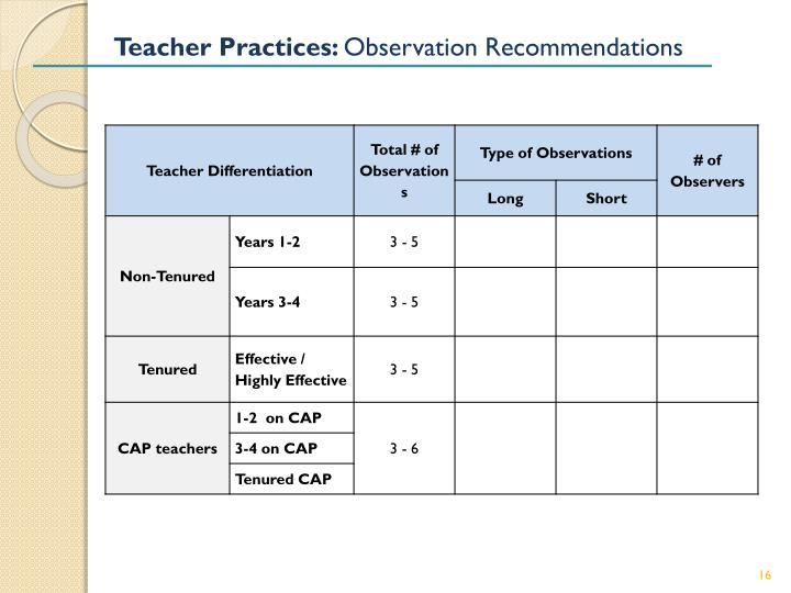 Teacher Practices: