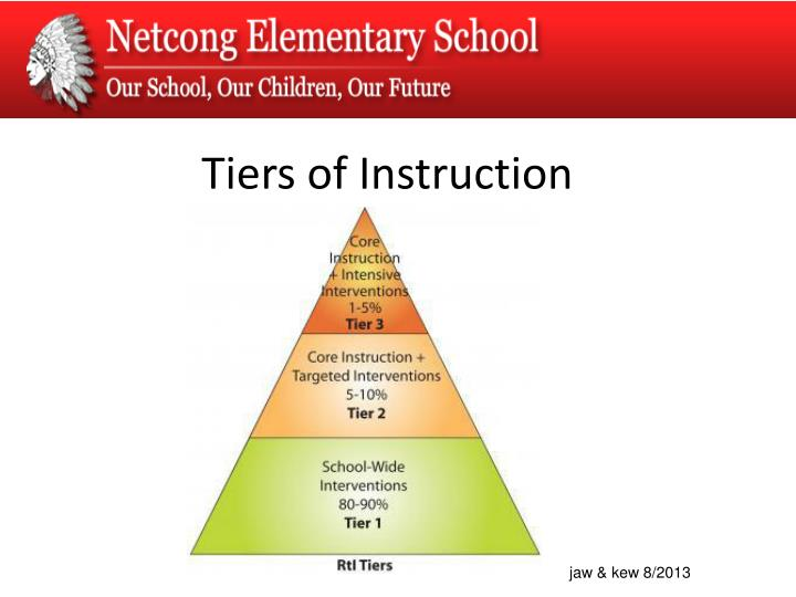 Tiers of Instruction