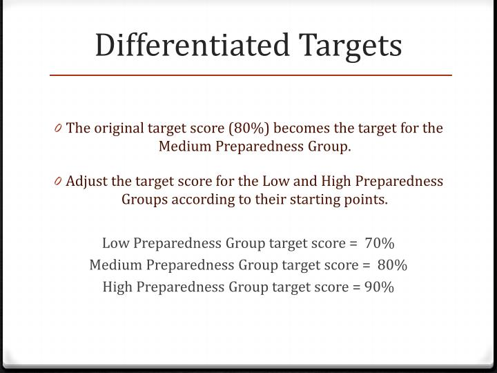 Differentiated Targets