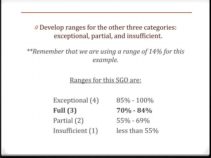 Develop ranges for the other three categories:  exceptional, partial, and insufficient.