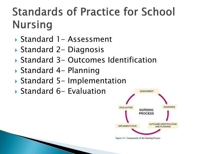 Standards of Practice for School Nursing