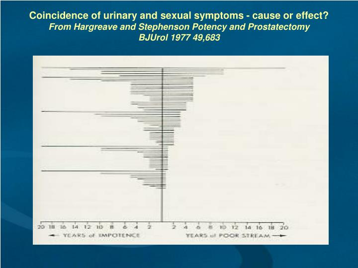 Coincidence of urinary and sexual symptoms - cause or effect?