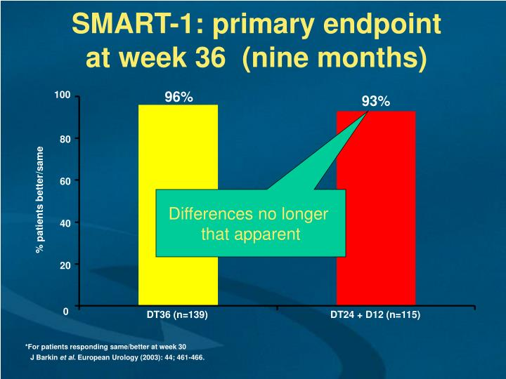 SMART-1: primary endpoint
