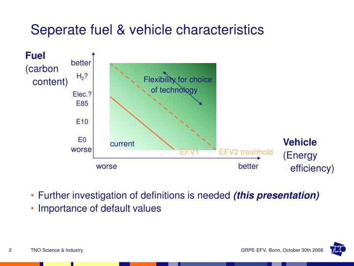 Seperate fuel vehicle characteristics