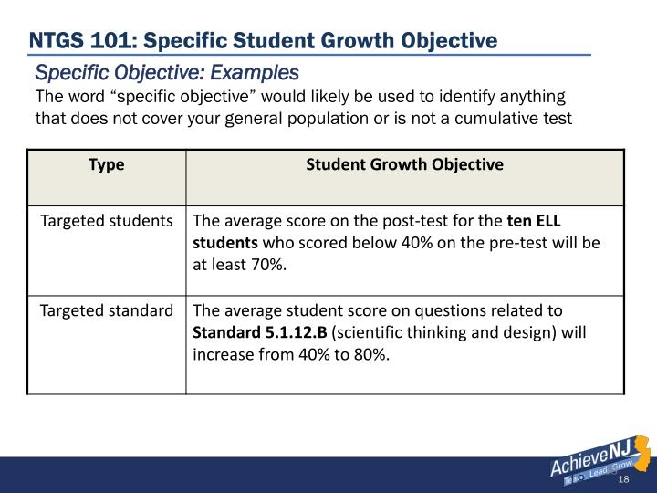 NTGS 101: Specific Student Growth Objective