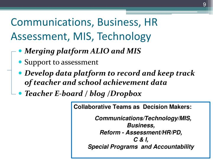 Communications, Business, HR Assessment, MIS, Technology