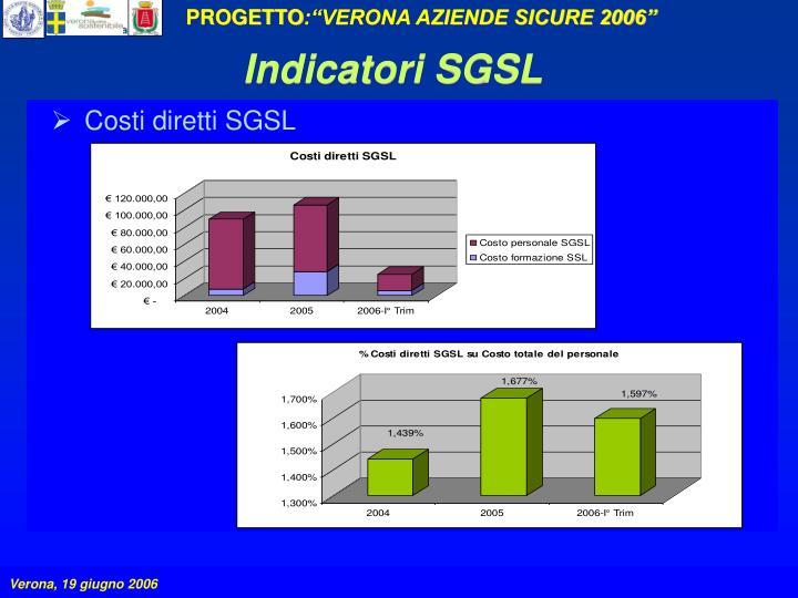 Indicatori SGSL