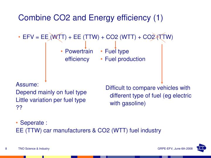 Combine CO2 and Energy efficiency (1)