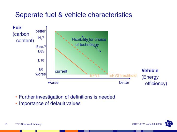 Seperate fuel & vehicle characteristics