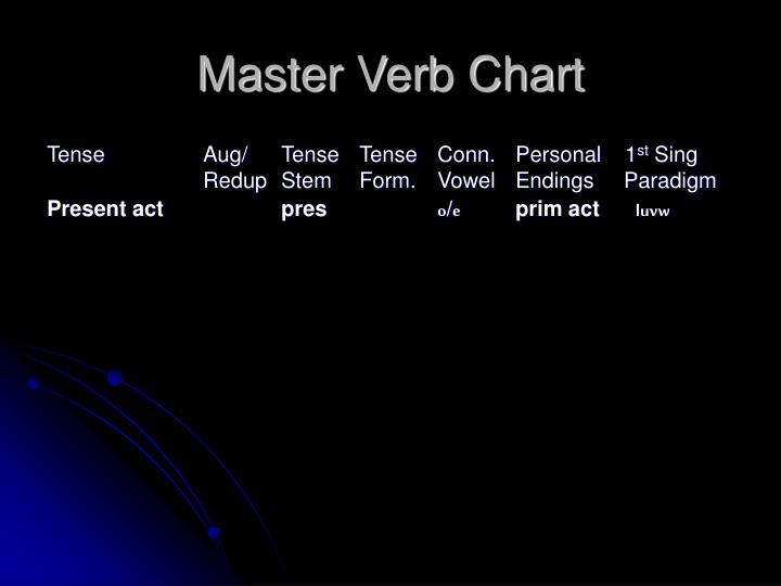 Master Verb Chart