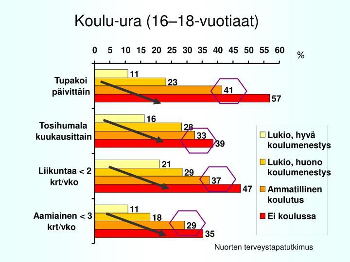 Koulu-ura (16–18-vuotiaat)