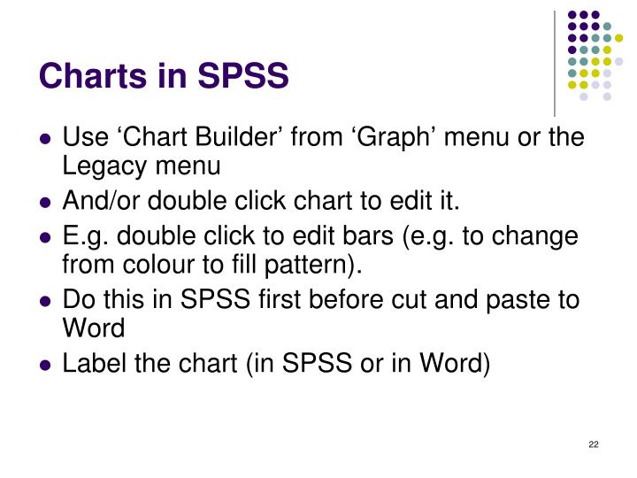 Charts in SPSS