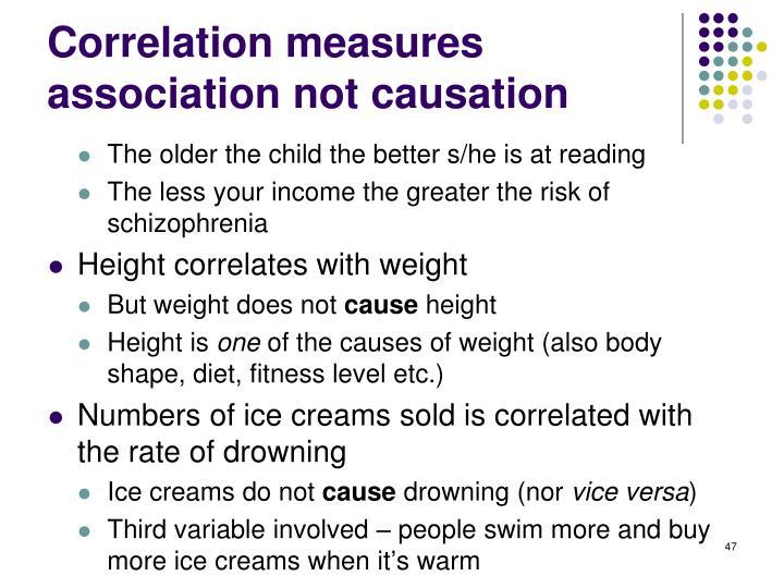 Correlation measures association not causation