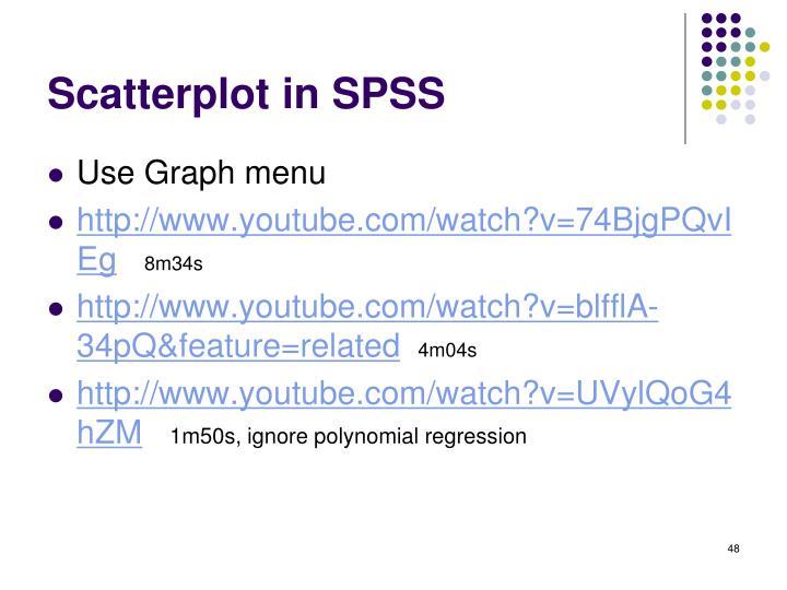 Scatterplot in SPSS