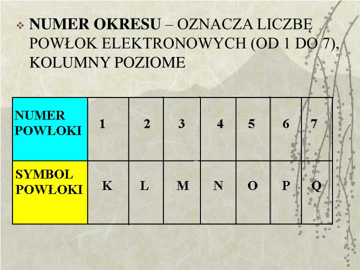 NUMER OKRESU