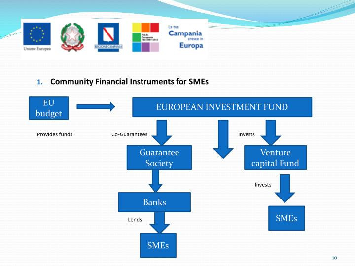 Community Financial Instruments for