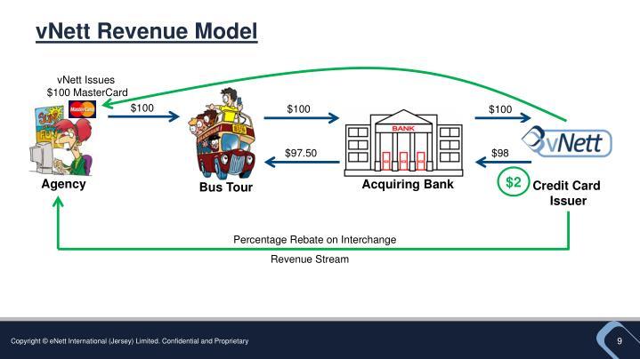 vNett Revenue Model