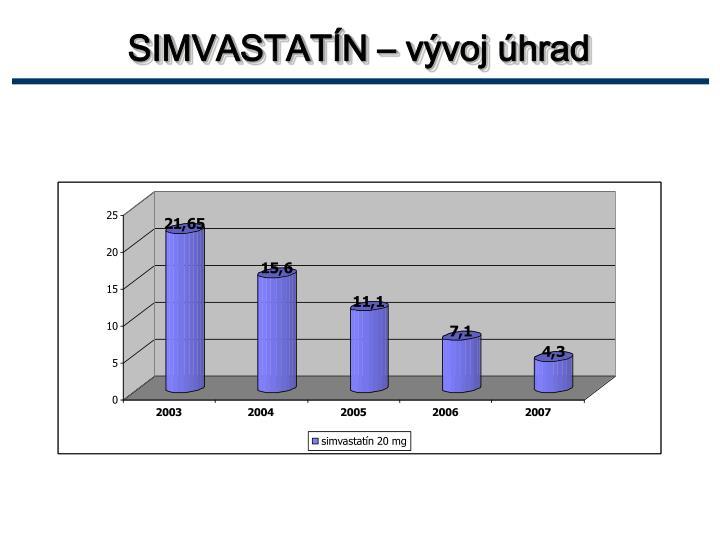 SIMVASTATÍN – vývoj úhrad