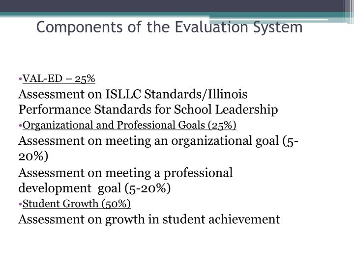 Components of the Evaluation System