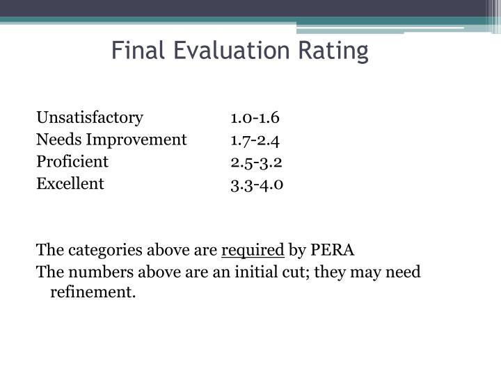 Final Evaluation Rating