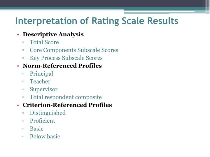 Interpretation of Rating Scale Results