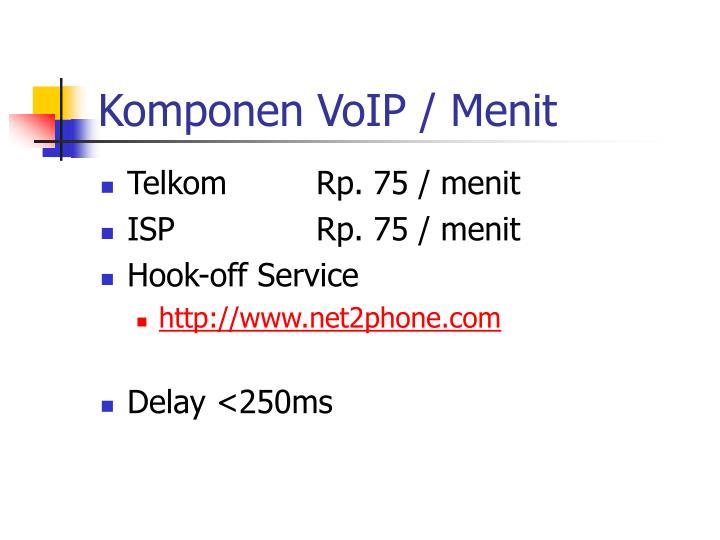 Komponen VoIP / Menit