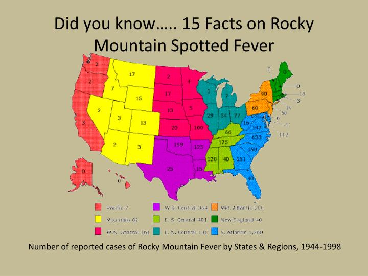 Did you know 15 facts on rocky mountain spotted fever