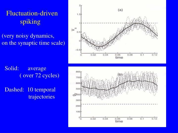 Fluctuation-driven