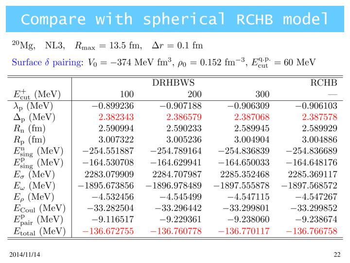 Compare with spherical RCHB model