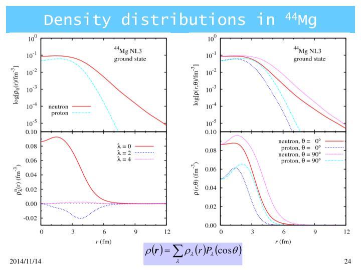 Density distributions in