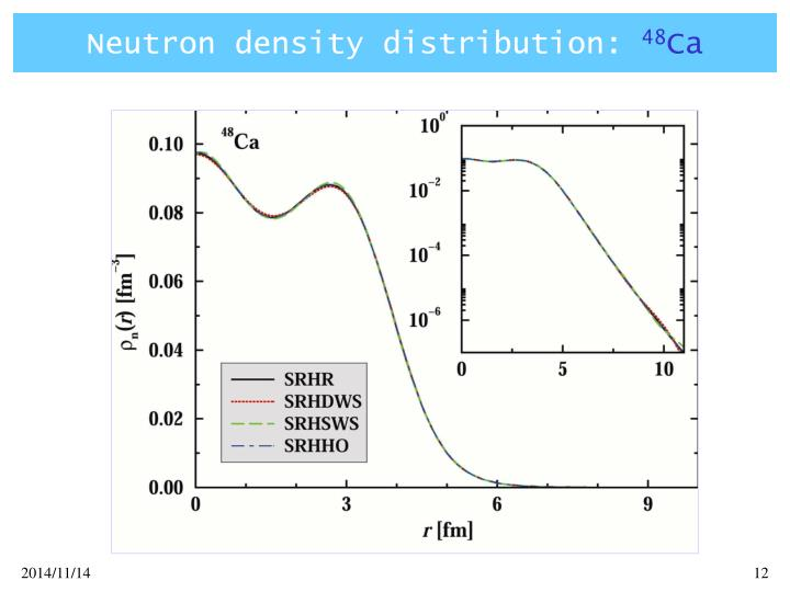 Neutron density distribution:
