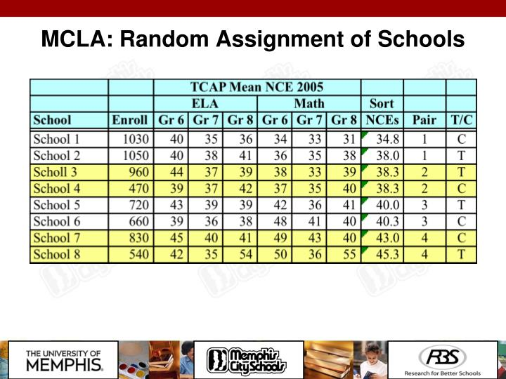 MCLA: Random Assignment of Schools