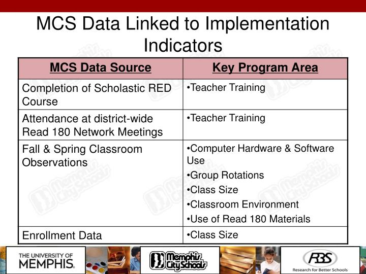 MCS Data Linked to Implementation Indicators