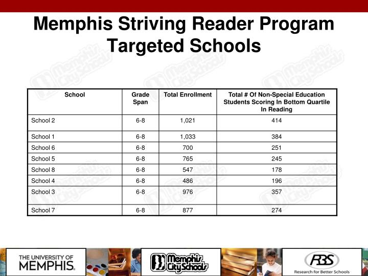 Memphis Striving Reader Program