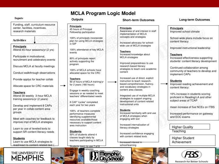 MCLA Program Logic Model