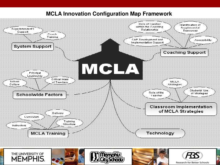 MCLA Innovation Configuration Map Framework
