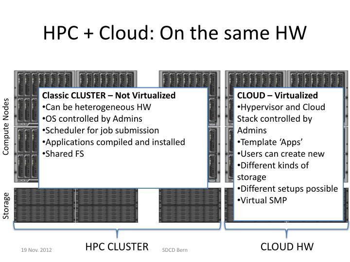 HPC + Cloud: On the same HW