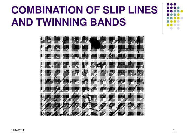 COMBINATION OF SLIP LINES AND TWINNING BANDS