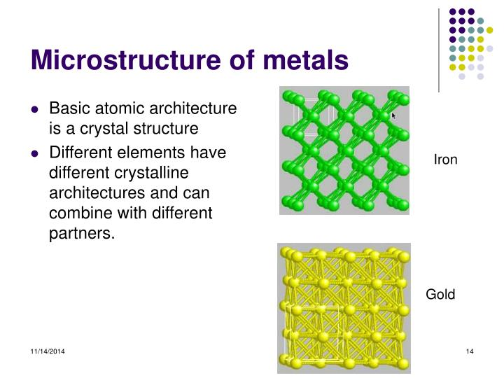 Microstructure of metals