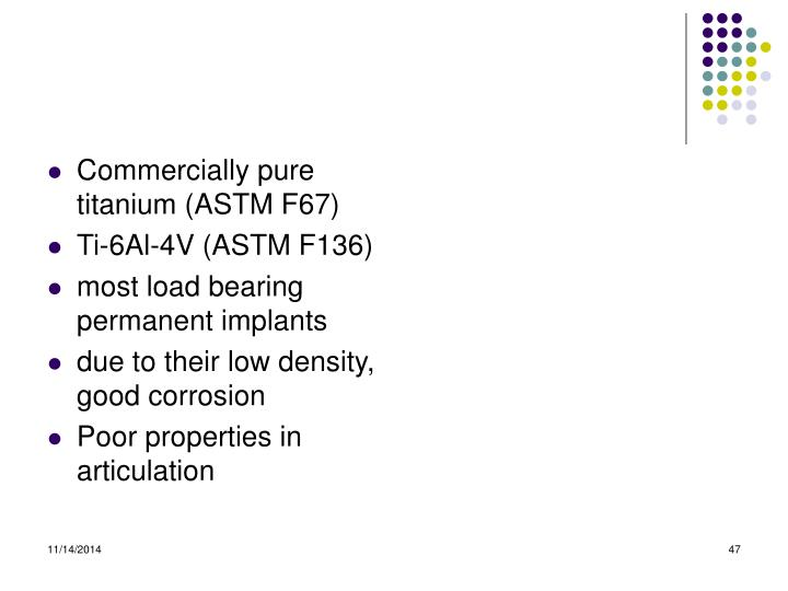 Commercially pure titanium (ASTM F67)